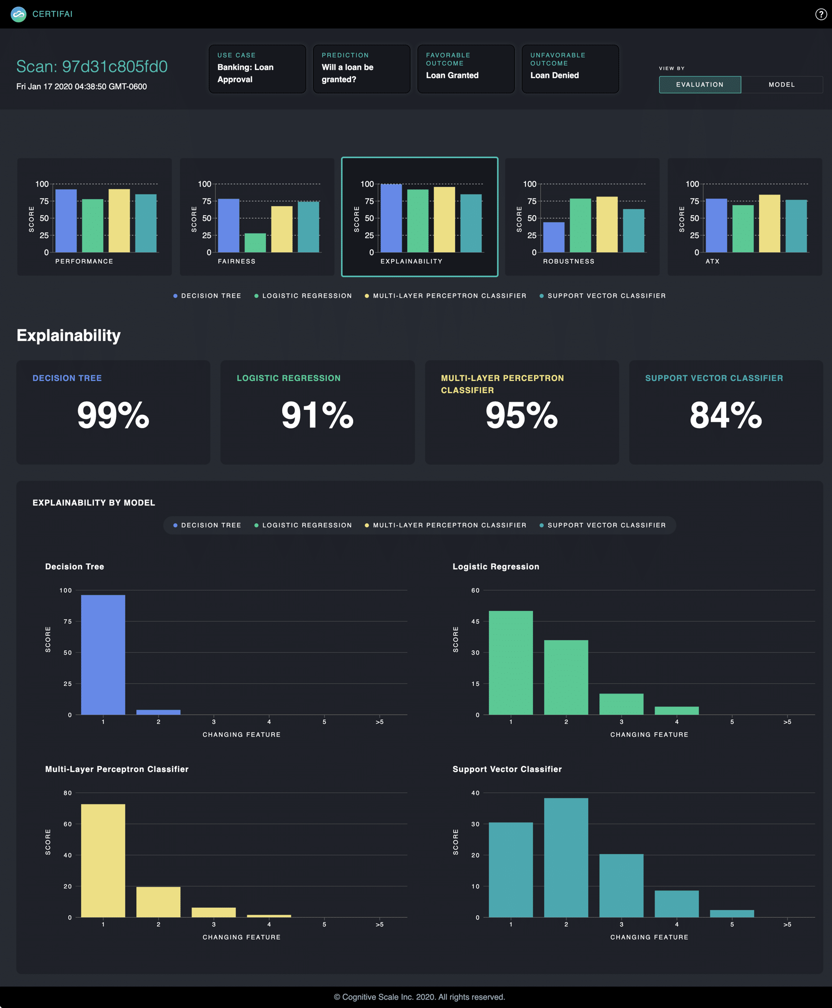 ai scan-results-explainability